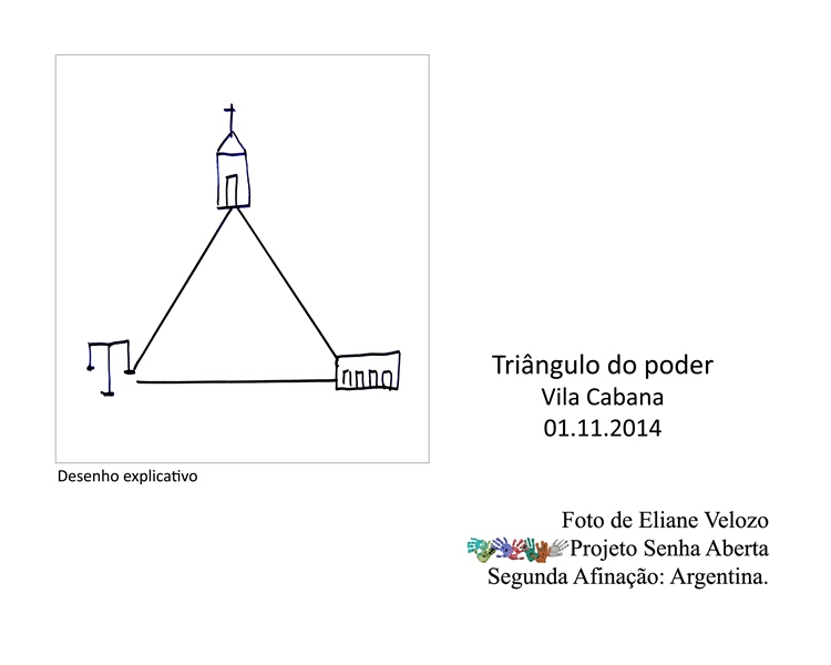 RED- TRIANGULO DO PODER- EXPLICATIVO- PRONTO PARA SITE cópia - Cópia