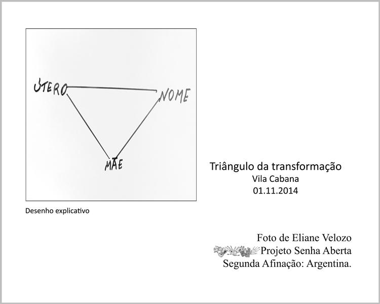 65-TRIANGULO DA TRANSFORMAÇÃO